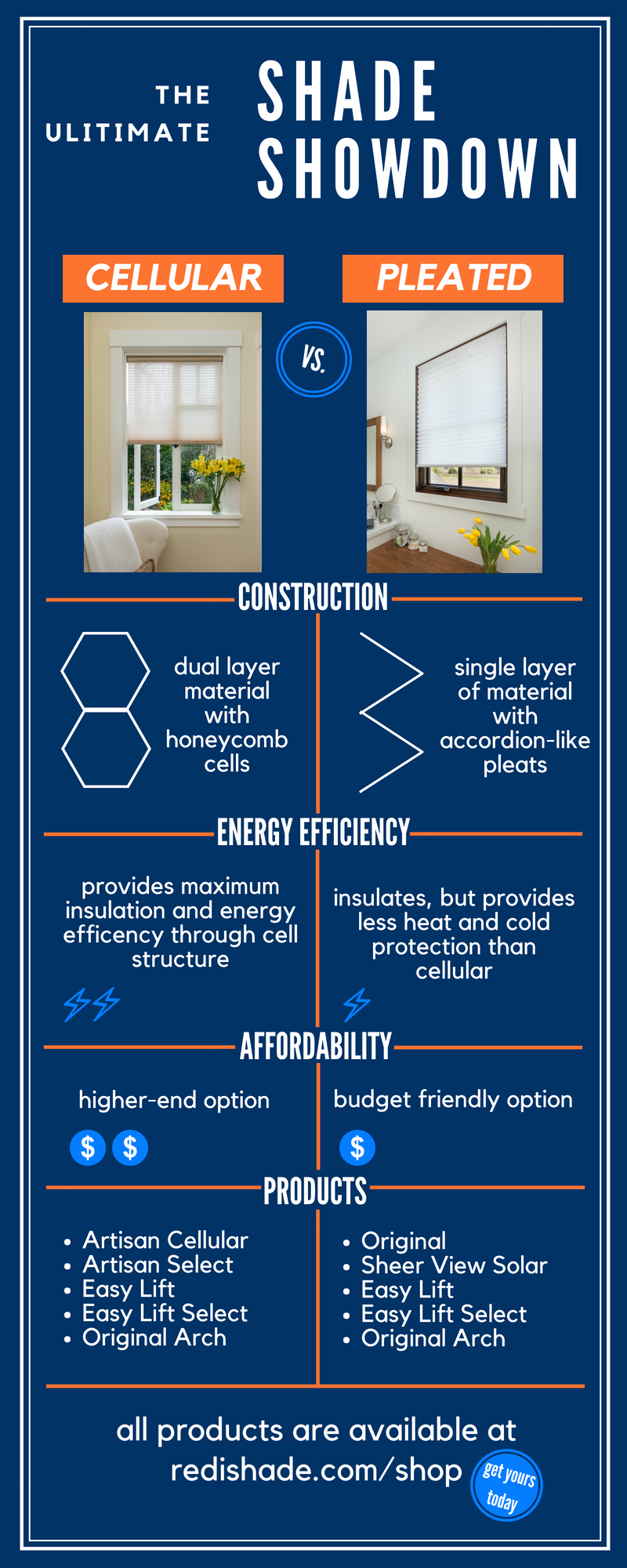 cellular and pleated window shades comparison graphic