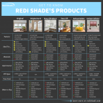 Redi Shade Product Chart
