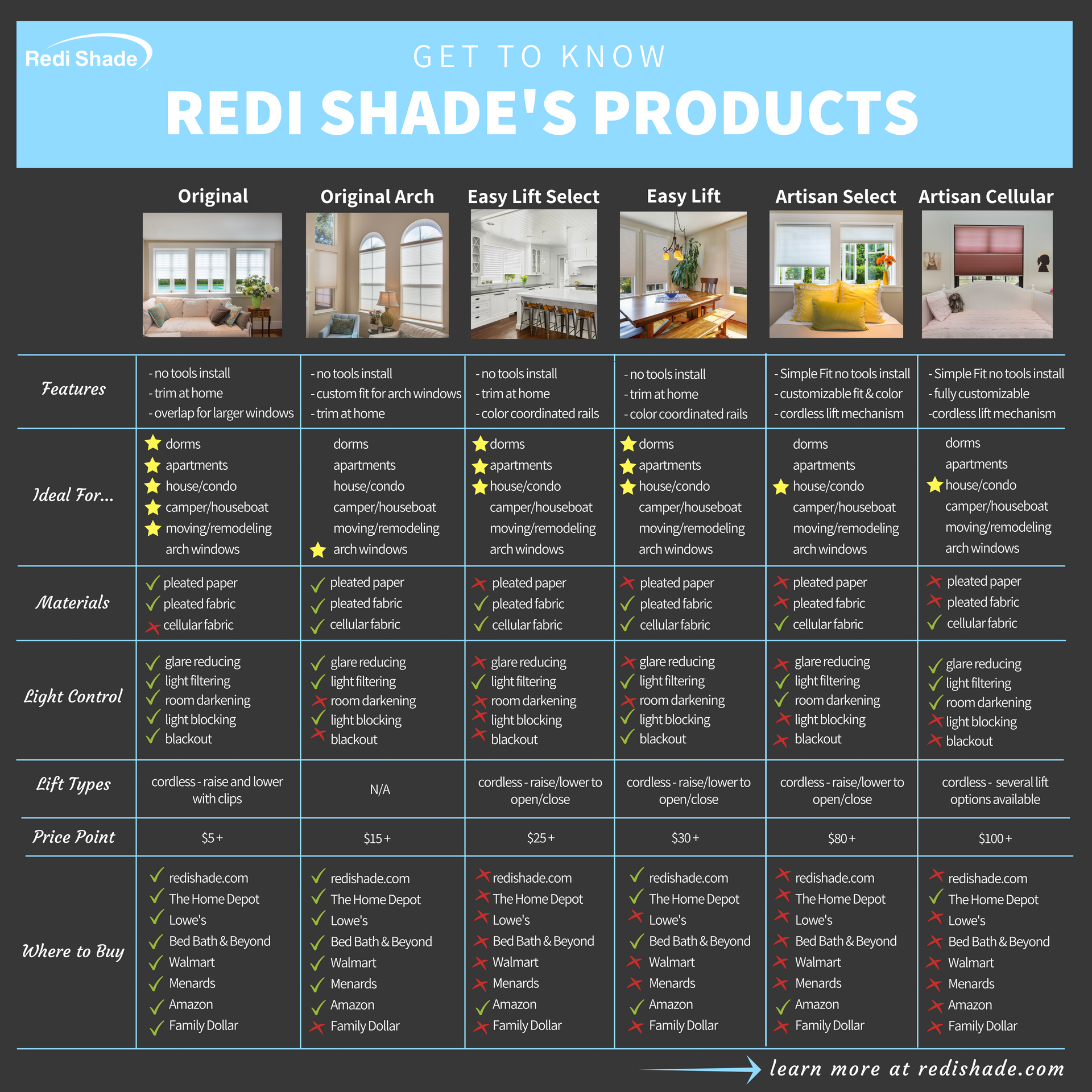 Frequently Asked Questions | Redi Shade on