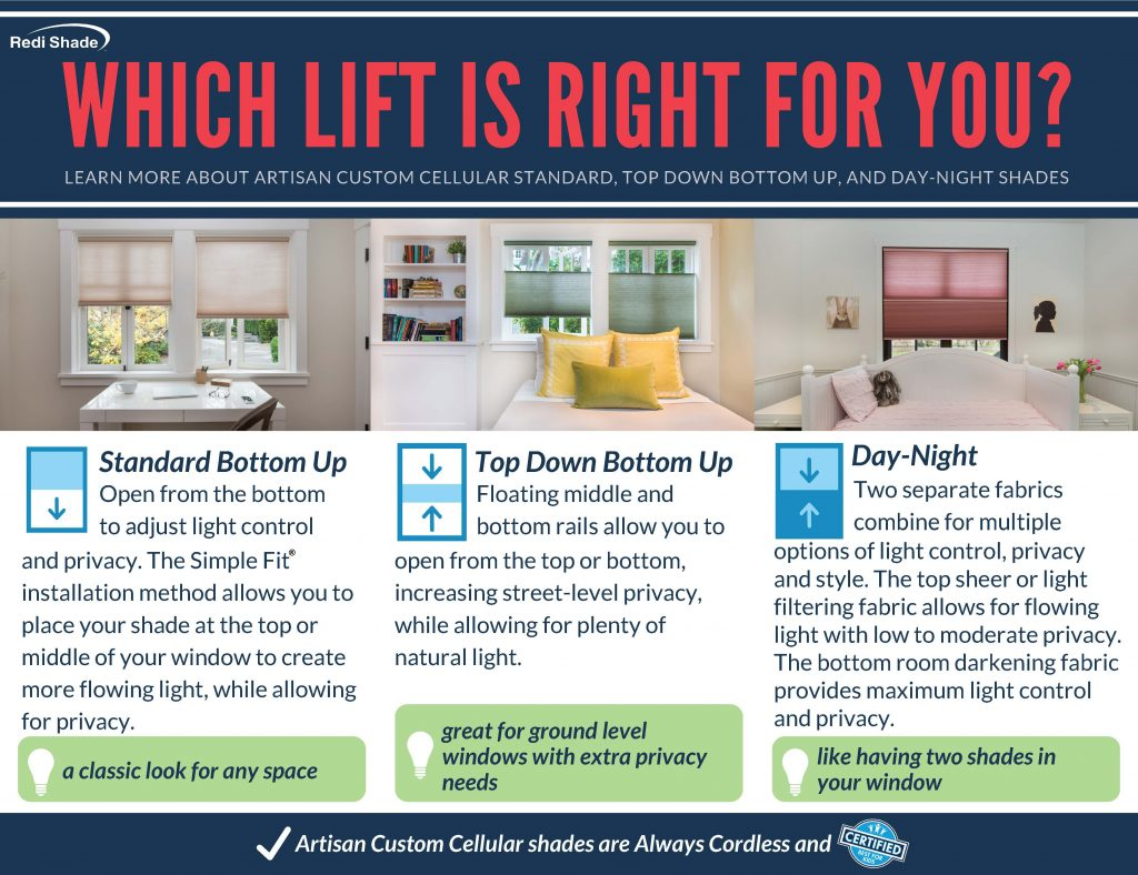 Shade Lift Style Comparison Chart from Redi Shade