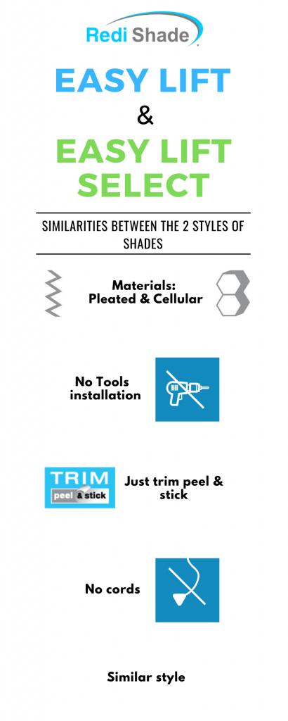 Easy Lift & Easy Lift Select Similarities